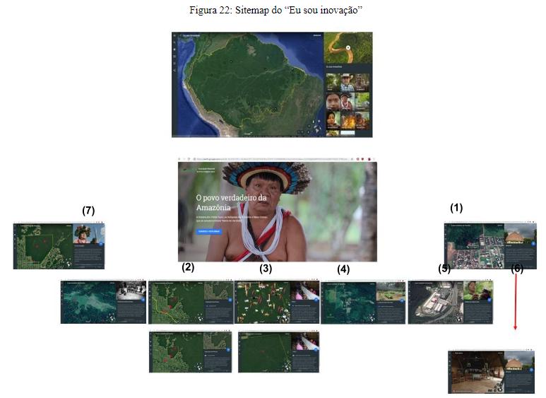"""Sitemap do """"Eu sou inovação"""". Elaborado para a dissertação Narratividade softwarizada: travessias no """"Eu sou Amazônia"""", do Google Earth"""